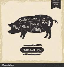 Butchers Library Vintage Page Pork Cutting Vector Poster