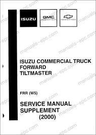 isuzu f series wiring diagram isuzu wiring diagrams isuzu npr diesel