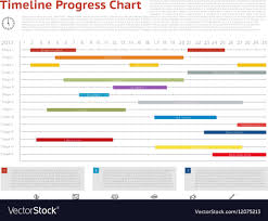 Graphing Progress Charts Timeline Progress Graph Gantt Chart Of