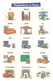 Preposition Chart For Kids Wendy Harp Cherokee Elementary School