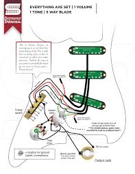 neck$ humbucker seymour duncan part 4 Seymour Duncan Blackouts Wiring Diagram everything axe set, 1 volume, 1 tone, 5 way blade seymour duncan blackout preamp wiring diagram