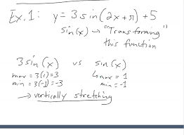 transformations of functions graphing sine and cosine example