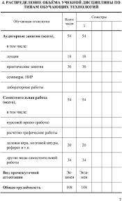 ОБЩИЙ КУРС ТРАНСПОРТА pdf Самостоятельная работа всего 54 54 в том числе курсовой проект работа