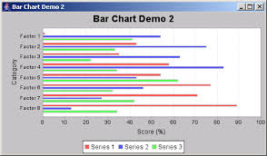 How To Make A Horizontal Bar Chart In Excel Jfreechart Horizontal Bar Chart Demo 2 Bar Chart