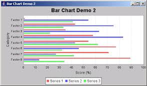 Jfreechart Horizontal Bar Chart Demo 2 Bar Chart