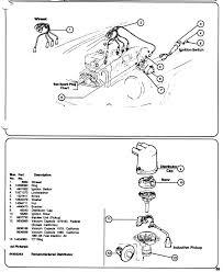 fiat spider ignition switch wiring fiat image fiat spider ignition on fiat spider ignition switch wiring