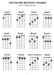Ukulele Boogaloo Chord Chart Baritone Uke Chords Book Mel Bay Publications Inc Mel Bay