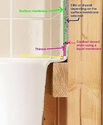 name tub wall with surface membrane jpg views 5540 size 39 5 kb