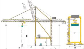 crane hoist wiring diagram electric chain hoist control diagram Trolly Bridge Crane Wiring-Diagram at Venco Crane Wiring Diagram