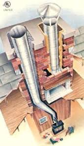 chimney liner installation cost.  Liner Chimney Liner Stainless Steel Liner Venting Intended Chimney Liner Installation Cost G