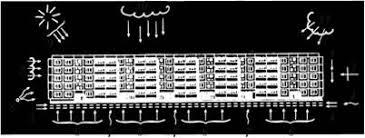 Нагрузки и воздействия на здание Основы архитектуры и  Внешние воздействия на здания