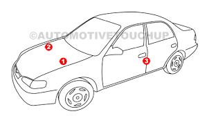 Subaru Paint Code Locations Touch Up Paint Automotivetouchup
