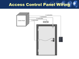 managing your access control systems Remote Start Wiring Diagrams 56 access control panel wiring