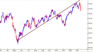 Blog Technical Analysis In Penny Stocks Part 1