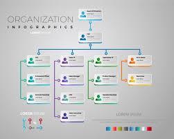Organization Chart Psd Elegant Organization Chart Vector Premium Download