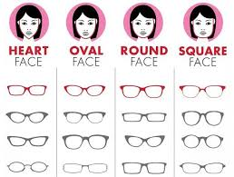 best gles shape for your face