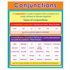 Conjunction Chart Conjunction Chart India Conjunction Chart Manufacturer