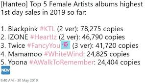 190530 Blackpinks Kill This Love Is The Female Artists Album