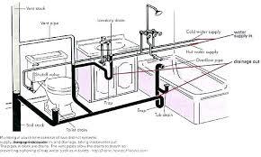 bathtub drain pipe bathtub plumbing diagram bathtub drain vent diagram bathtub drain pipe broken