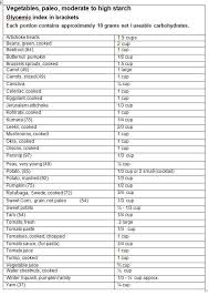 Starch Vegetables Carb Chart Juliannes Paleo Zone Nutrition