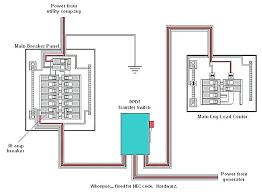 generac rv generator plug wiring diagram trusted wiring diagrams \u2022 generac generator wiring harness at Generac Generator Wiring Harness