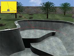 How To Build A Concrete Pond 8 Steps With Pictures  WikiHowHow To Build A Skatepark In Your Backyard