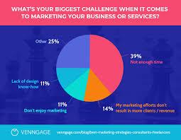 Chart Services Modern Marketing Service Pie Chart Template