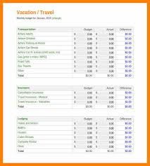 vacation budget template 6 vacation budget template army memo format