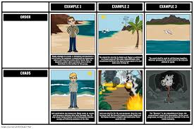lord of the flies theme storyboard by rebeccaray