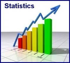 statistics assignment help assignments key statistics assignment help