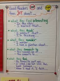 Stop Think Jot Anchor Chart For Independent Reading