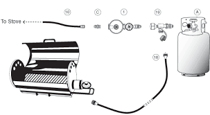 gas grill diagram meetcolab gas grill diagram diagram high pressure gas grill connection kit gif gas grill