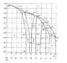 Реферат Технологические основы производства цветных металлов  Диаграмма состояния cu zn