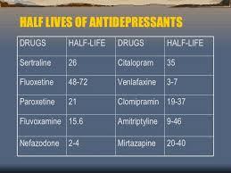 Image Result For Ssri Half Life Chart Half Life