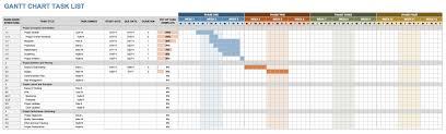 Weekly Gantt Chart Excel Template Xls Ms Excel Gantt Chart Template Free Download Guitafora