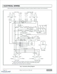 2000 club car ds gas wiring diagram lukaszmira com inside nicoh me 2000 club car ds wiring diagram 48 volt 2000 club car ds gas wiring diagram lukaszmira com inside