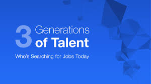 How 3 Dynamic Generations Search For Jobs Infographic Indeed Blog