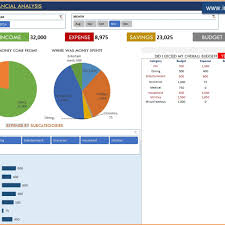 financial management excel monthly financial management report template excel church