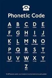 But it took us awhile to get this far. Police Phonetic Alphabet Proprofs Quiz