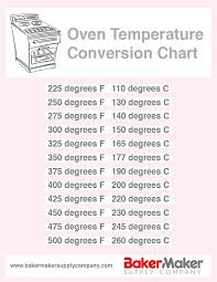 Conversion Chart Degrees Celsius To Fahrenheit Oven Temperature Conversion Chart Free Download