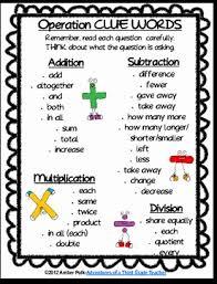 Pin On Third Grade Class Ideas