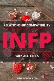 Infp Relationships And Compatibility With All Types