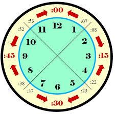 Timecard Rounding Chart Kronos Time Clock Rounding Chart Www Bedowntowndaytona Com