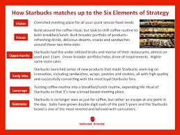case study the starbucks come back story losing their focus  case study the starbucks come back story losing their focus only to regain it graham robertson pulse linkedin