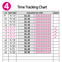 Ovulation Test Strips 50 Lh Ovulation Predictor Kit With Free 50 Collection Cups Accurately Track Ovulation Test High Sensitivity Result For Women