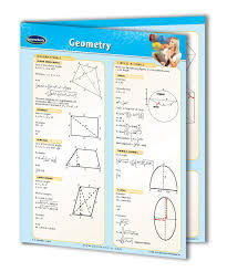 Math Charts For High School High School Math Guides Quick Reference Charts 4 Chart Bundle