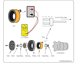 2001 toyota fuse diagram trusted wiring diagrams \u2022 toyota avalon fuse box diagram a c compressor clutch coil test 2001 toyota tacoma fuse box diagram 2001 toyota avalon fuse diagram