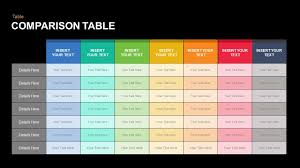 Comparison Table Powerpoint Template And Keynote Slide