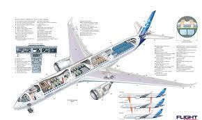 boeing schematics boeing boeing and boeing 747 fuselage diagram caprice lt1 wiring harness vertical