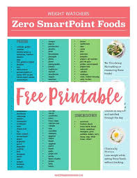 free weight watchers zero smart points printable list